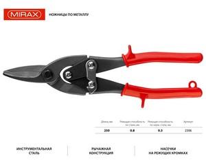 MIRAX Ножницы по металлу, 250 мм