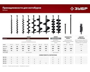 Шнек для мотобуров, грунт, d=250 мм, однозаходный, ЗУБР