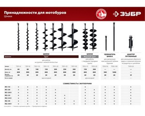 Мотобур (бензобур) со шнеком, d=60-250 мм, 52 см3, 2 оператора, ЗУБР